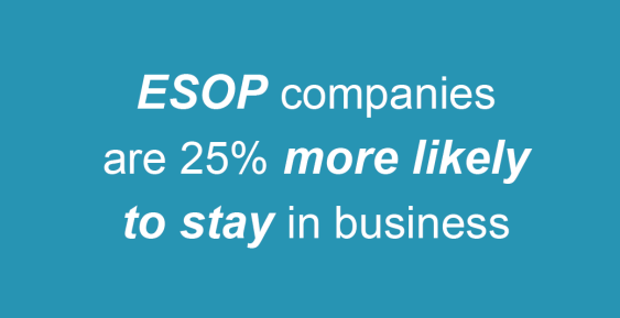 ESOPs are 25% more likely to stay open