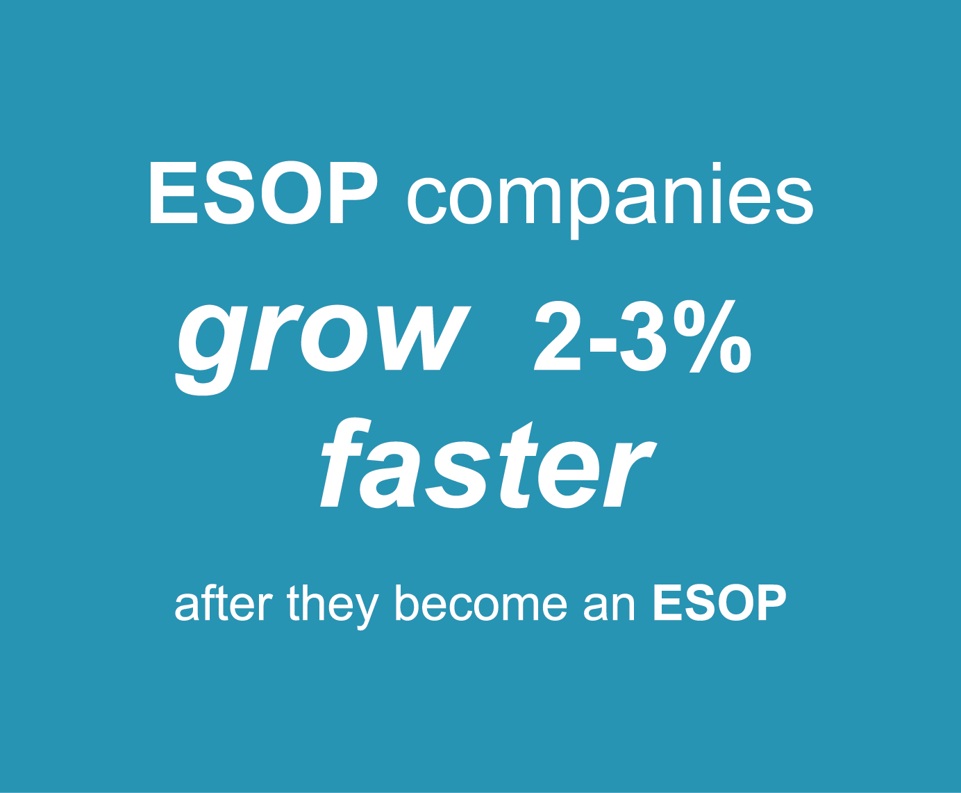ESOP companies grow 2-3% faster after they become an ESOP.